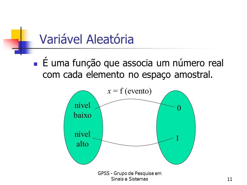 GPSS - Grupo de Pesquisa em Sinais e Sistemas11 Variável Aleatória É uma função que associa um número real com cada elemento no espaço amostral. nível