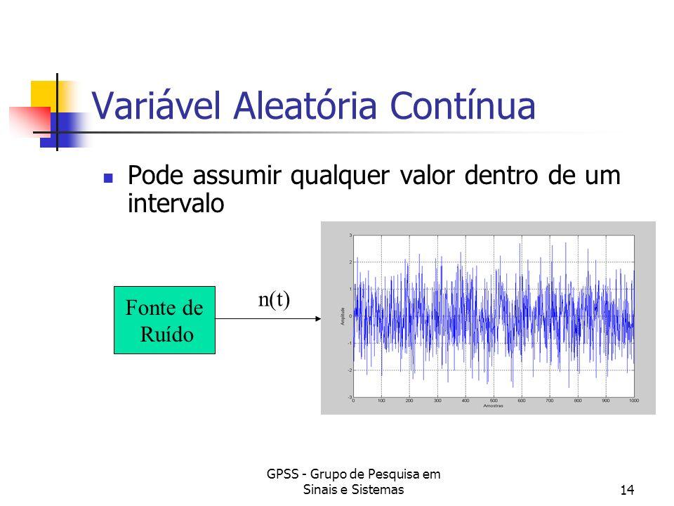 GPSS - Grupo de Pesquisa em Sinais e Sistemas14 Variável Aleatória Contínua Pode assumir qualquer valor dentro de um intervalo Fonte de Ruído n(t)