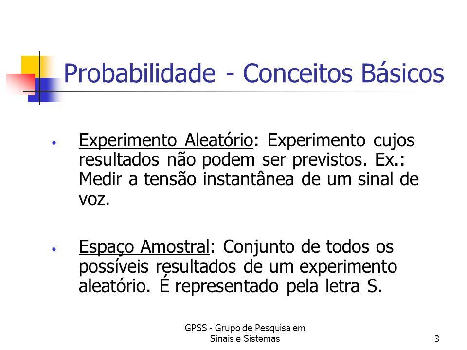 GPSS - Grupo de Pesquisa em Sinais e Sistemas3 Probabilidade - Conceitos Básicos Experimento Aleatório: Experimento cujos resultados não podem ser pre