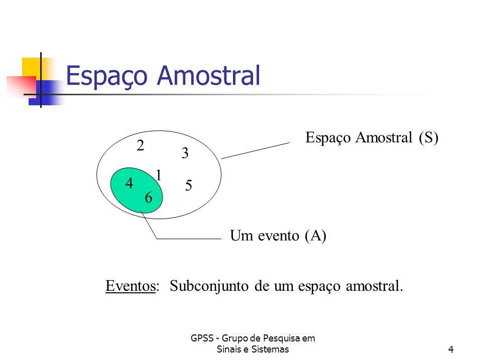 GPSS - Grupo de Pesquisa em Sinais e Sistemas4 Espaço Amostral 1 2 3 4 5 6 Um evento (A) Espaço Amostral (S) Eventos: Subconjunto de um espaço amostra