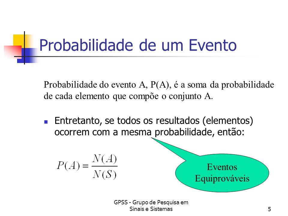 GPSS - Grupo de Pesquisa em Sinais e Sistemas6 Probabilidade - Segundo os Axiomas de Kolmogorov O último axioma ocorre quando os eventos A e B são mutuamente exclusivos.