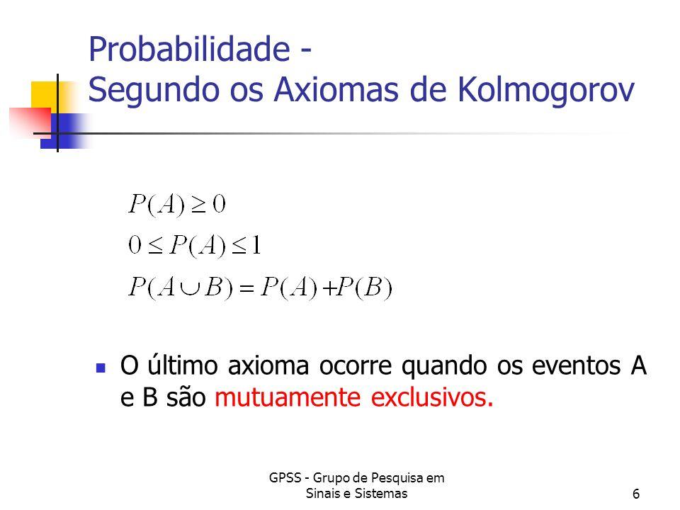 GPSS - Grupo de Pesquisa em Sinais e Sistemas6 Probabilidade - Segundo os Axiomas de Kolmogorov O último axioma ocorre quando os eventos A e B são mut