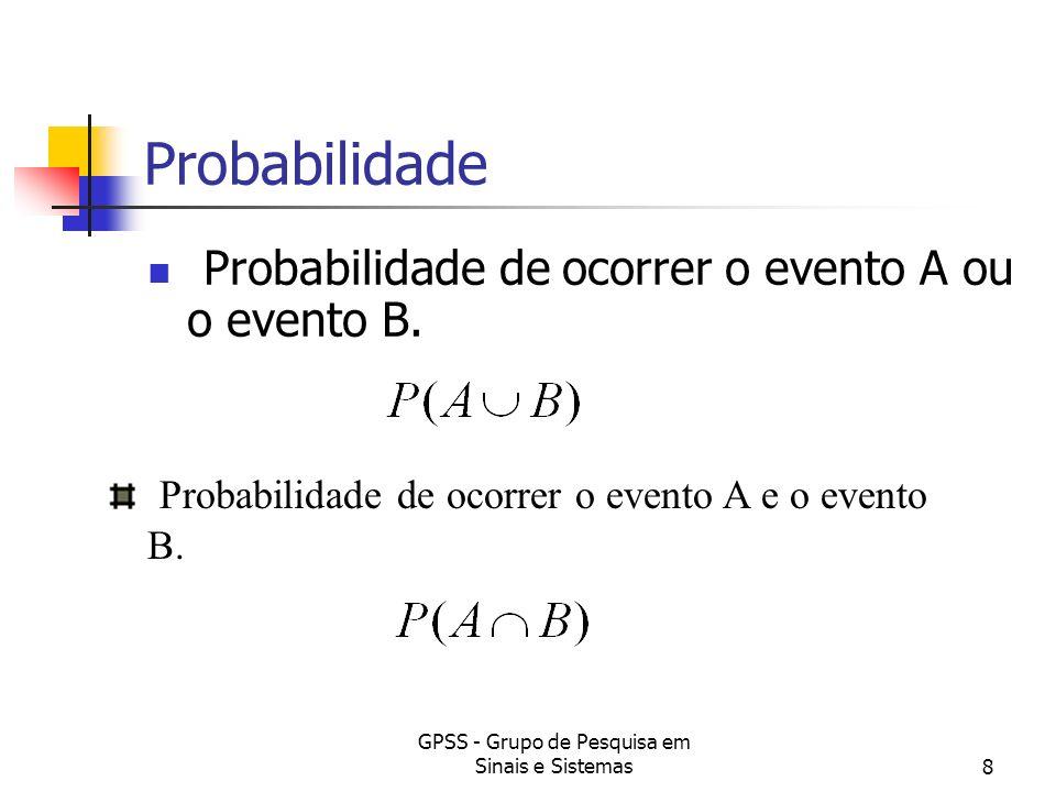GPSS - Grupo de Pesquisa em Sinais e Sistemas8 Probabilidade Probabilidade de ocorrer o evento A ou o evento B. Probabilidade de ocorrer o evento A e