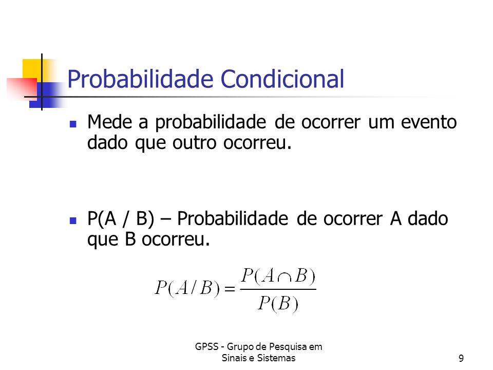 GPSS - Grupo de Pesquisa em Sinais e Sistemas9 Probabilidade Condicional Mede a probabilidade de ocorrer um evento dado que outro ocorreu. P(A / B) –