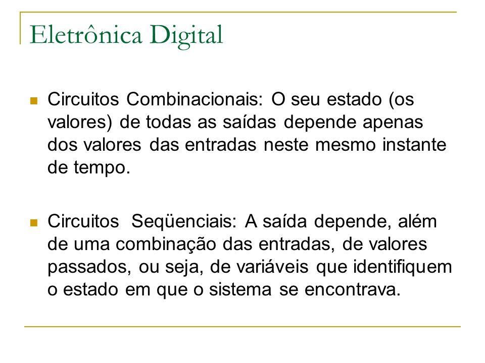 Eletrônica Digital Circuitos Combinacionais: O seu estado (os valores) de todas as saídas depende apenas dos valores das entradas neste mesmo instante