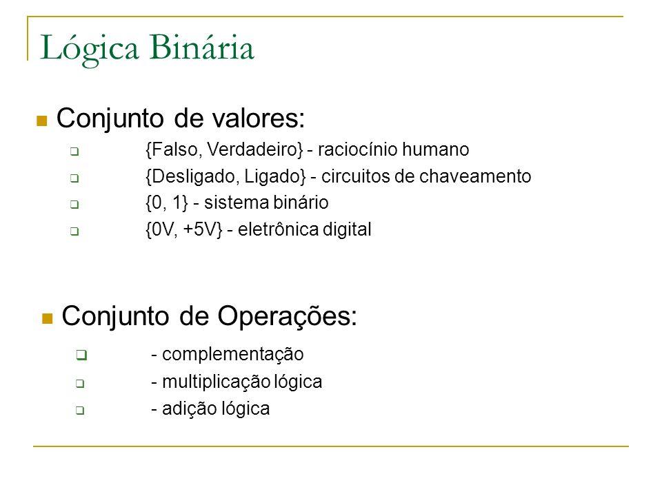 Lógica Binária Conjunto de valores: {Falso, Verdadeiro} - raciocínio humano {Desligado, Ligado} - circuitos de chaveamento {0, 1} - sistema binário {0