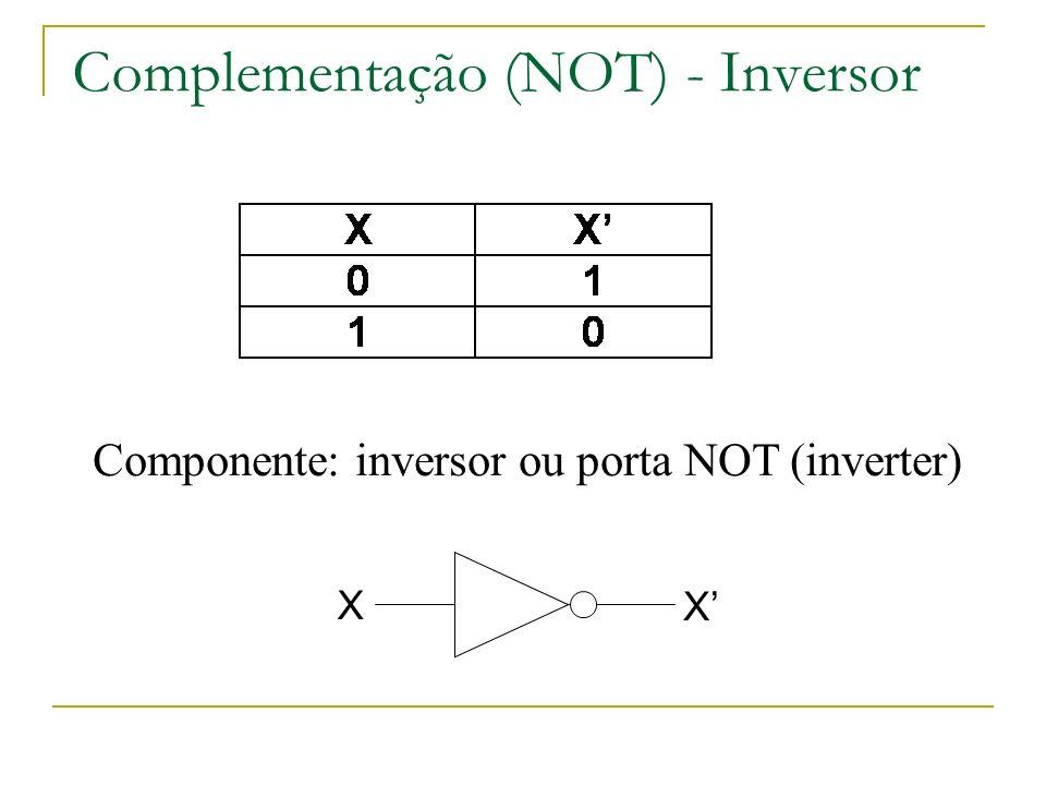 Complementação (NOT) - Inversor Componente: inversor ou porta NOT (inverter) X X
