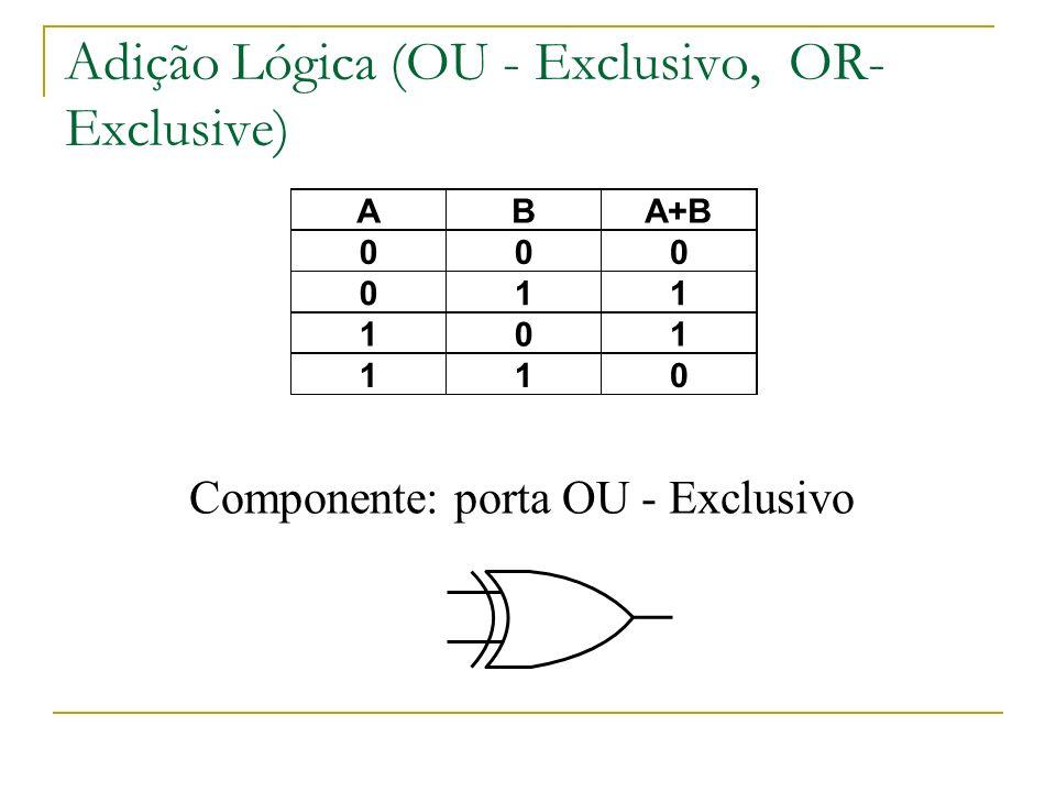 Adição Lógica (OU - Exclusivo, OR- Exclusive) Componente: porta OU - Exclusivo ABA+B 000 011 101 110