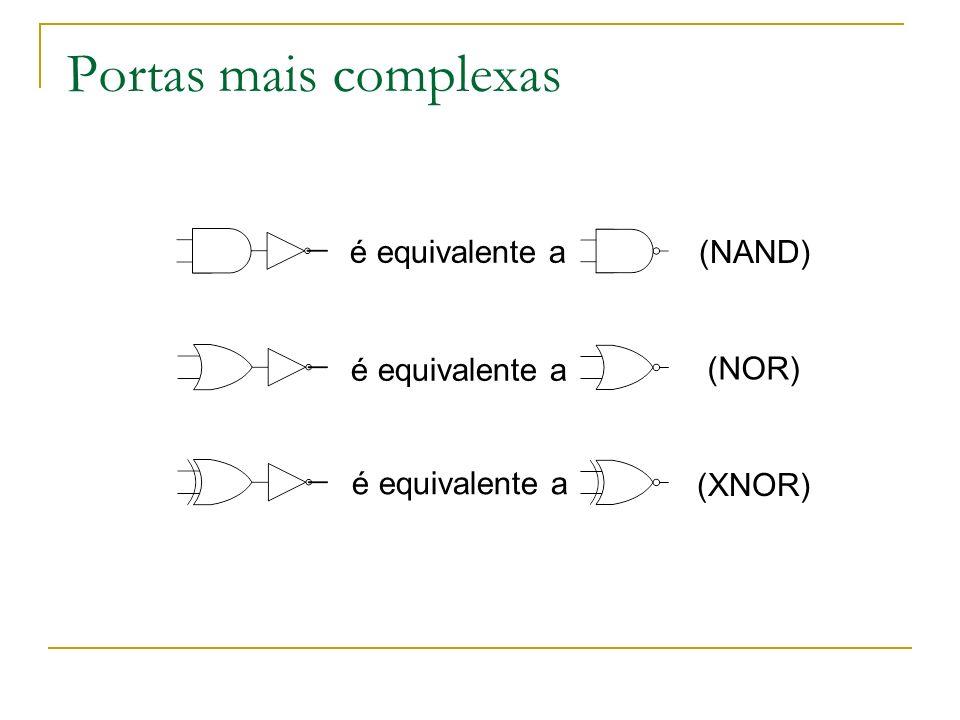 Portas mais complexas é equivalente a (NAND) é equivalente a (NOR) é equivalente a (XNOR)