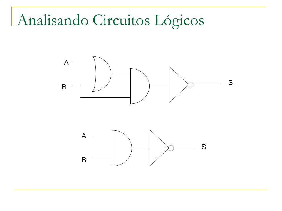 Analisando Circuitos Lógicos A B S S A B