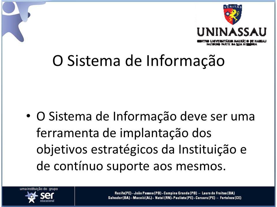 Qual é a principal função de um sistema de informação em saúde (S.I.S) ?