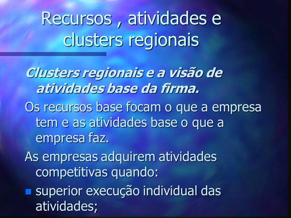 Recursos, atividades e clusters regionais Clusters regionais e a visão de atividades base da firma. Os recursos base focam o que a empresa tem e as at