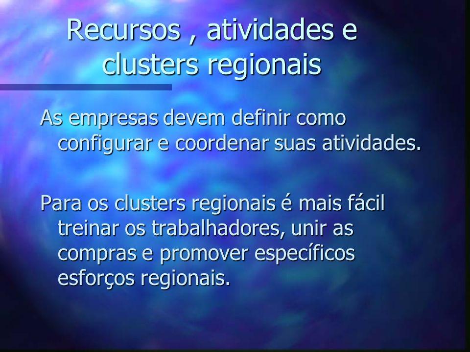 Recursos, atividades e clusters regionais As empresas devem definir como configurar e coordenar suas atividades. Para os clusters regionais é mais fác