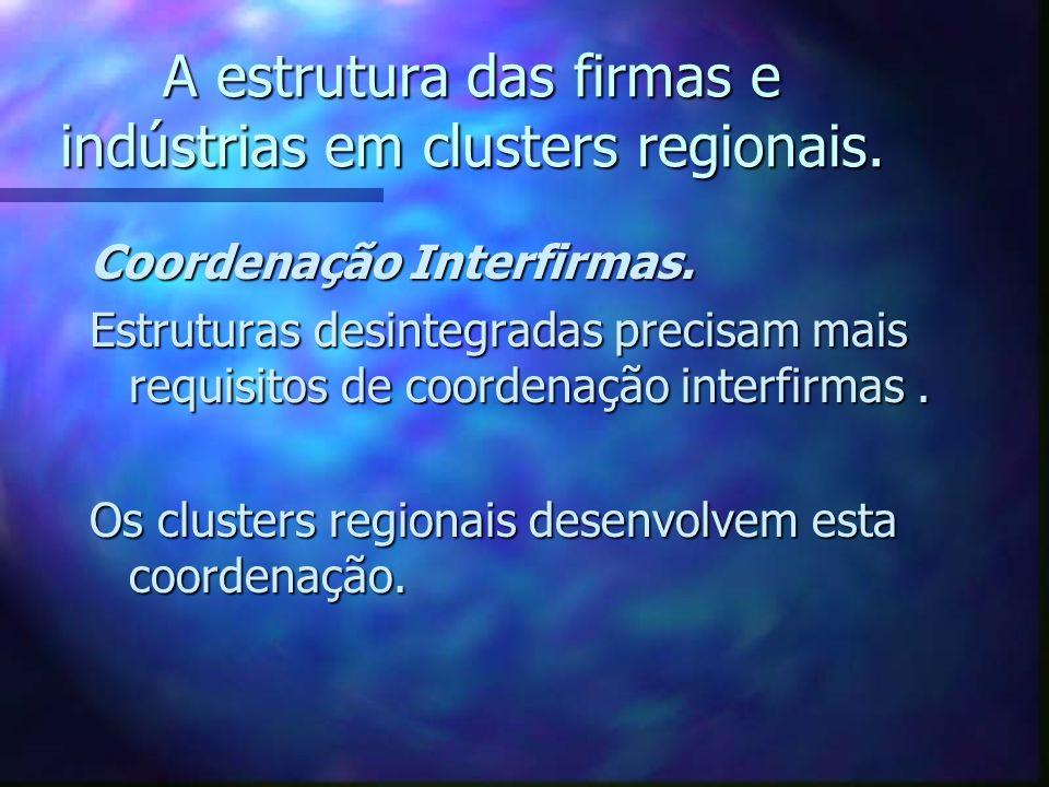 A estrutura das firmas e indústrias em clusters regionais. Coordenação Interfirmas. Estruturas desintegradas precisam mais requisitos de coordenação i