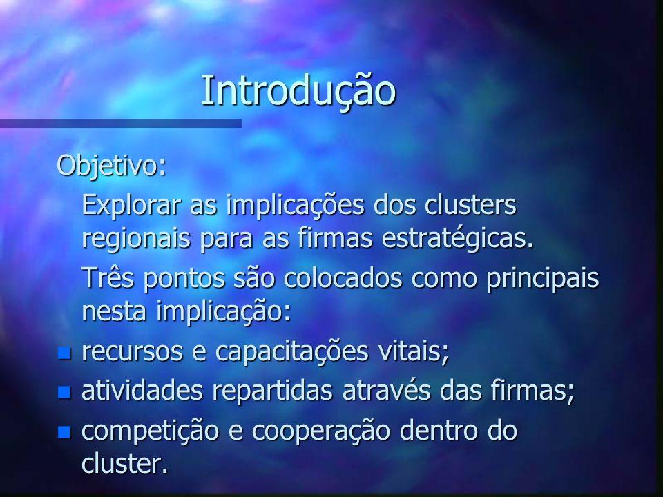 Introdução Objetivo: Explorar as implicações dos clusters regionais para as firmas estratégicas. Três pontos são colocados como principais nesta impli