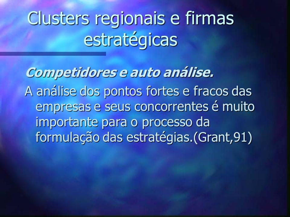 Clusters regionais e firmas estratégicas Competidores e auto análise. A análise dos pontos fortes e fracos das empresas e seus concorrentes é muito im