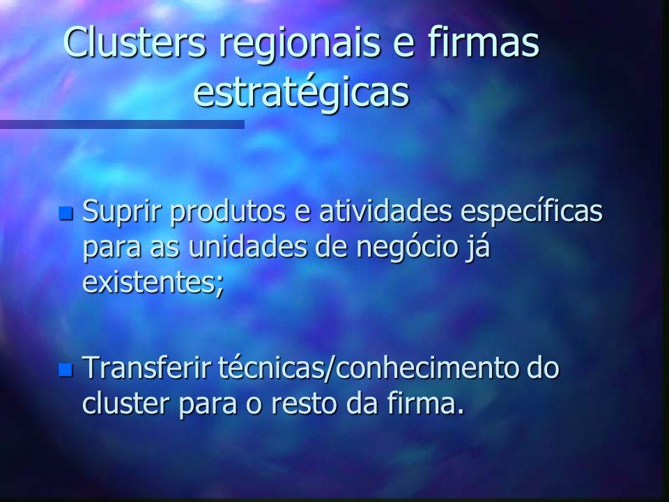 Clusters regionais e firmas estratégicas n Suprir produtos e atividades específicas para as unidades de negócio já existentes; n Transferir técnicas/c