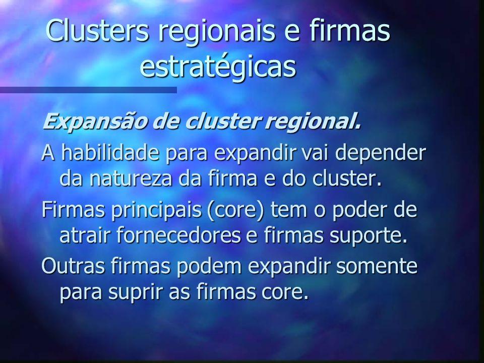 Clusters regionais e firmas estratégicas Expansão de cluster regional. A habilidade para expandir vai depender da natureza da firma e do cluster. Firm