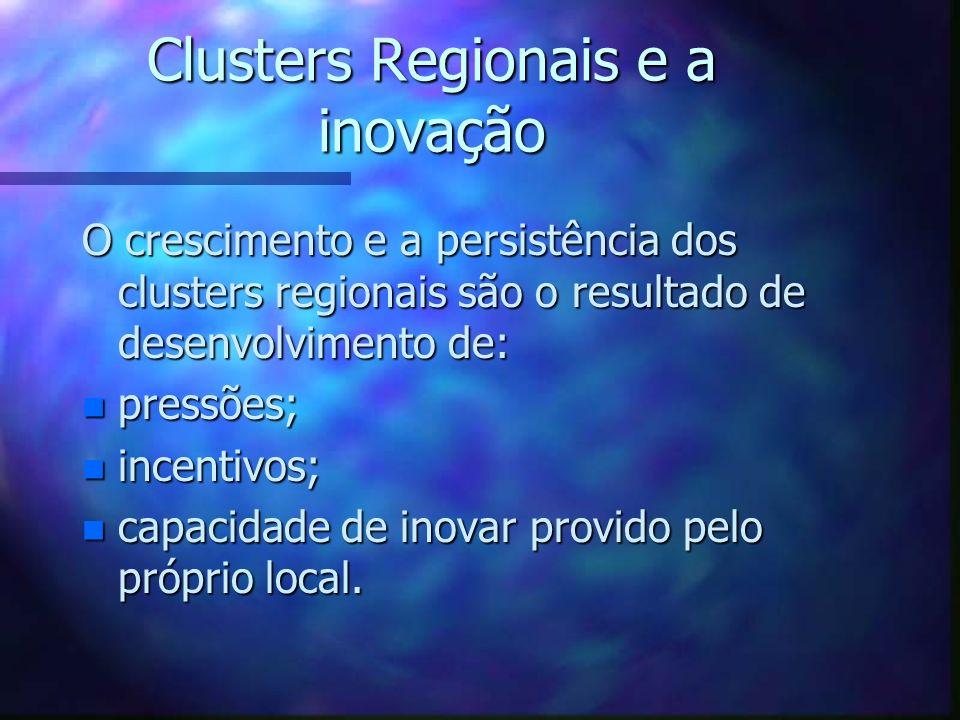 Clusters Regionais e a inovação O crescimento e a persistência dos clusters regionais são o resultado de desenvolvimento de: n pressões; n incentivos;