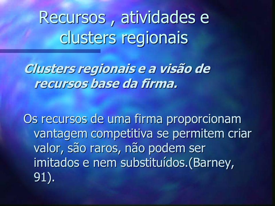 Recursos, atividades e clusters regionais Clusters regionais e a visão de recursos base da firma. Os recursos de uma firma proporcionam vantagem compe