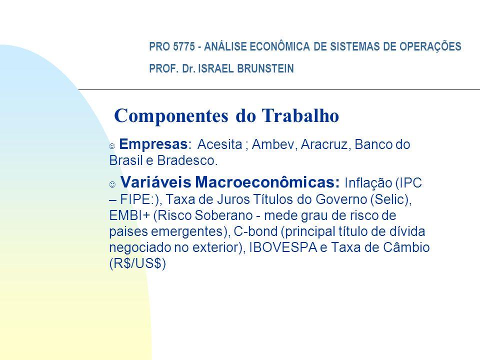 PRO 5775 - ANÁLISE ECONÔMICA DE SISTEMAS DE OPERAÇÕES PROF. Dr. ISRAEL BRUNSTEIN J Empresas: Acesita ; Ambev, Aracruz, Banco do Brasil e Bradesco. J V