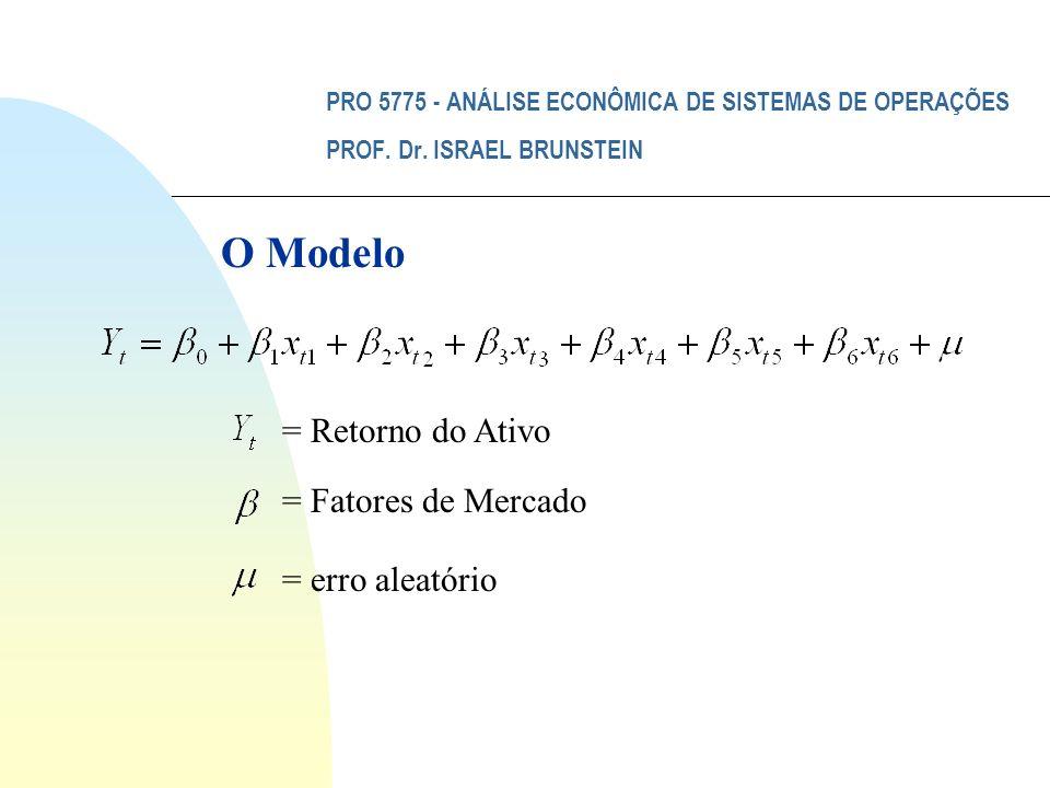 PRO 5775 - ANÁLISE ECONÔMICA DE SISTEMAS DE OPERAÇÕES PROF. Dr. ISRAEL BRUNSTEIN O Modelo = Retorno do Ativo = Fatores de Mercado = erro aleatório
