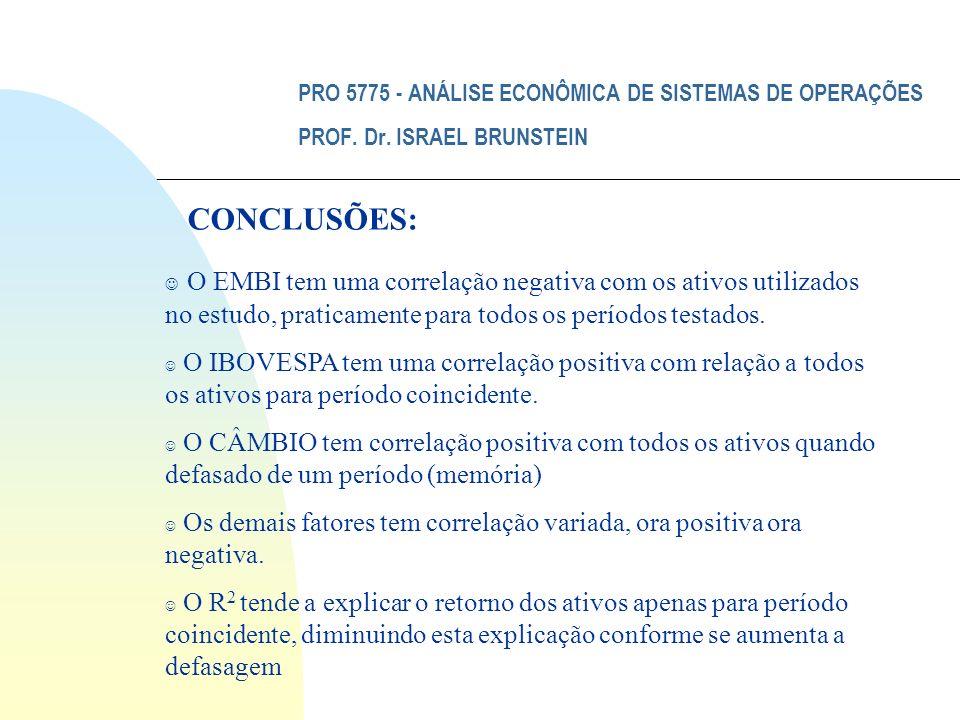 CONCLUSÕES: J O EMBI tem uma correlação negativa com os ativos utilizados no estudo, praticamente para todos os períodos testados. J O IBOVESPA tem um