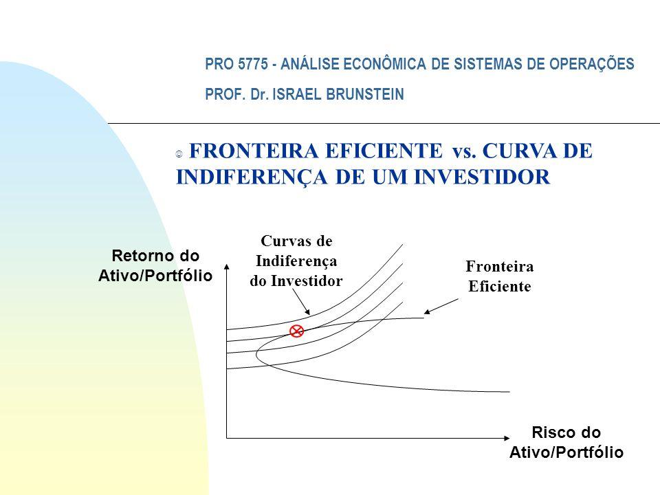 PRO 5775 - ANÁLISE ECONÔMICA DE SISTEMAS DE OPERAÇÕES PROF. Dr. ISRAEL BRUNSTEIN Fronteira Eficiente Curvas de Indiferença do Investidor J FRONTEIRA E