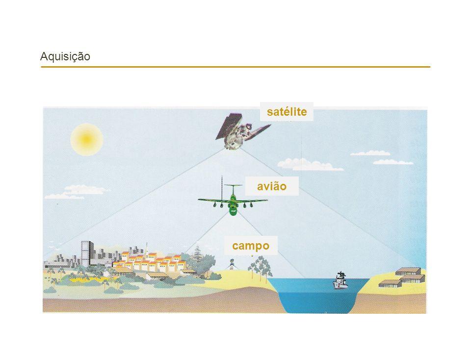 Aquisição campo avião satélite