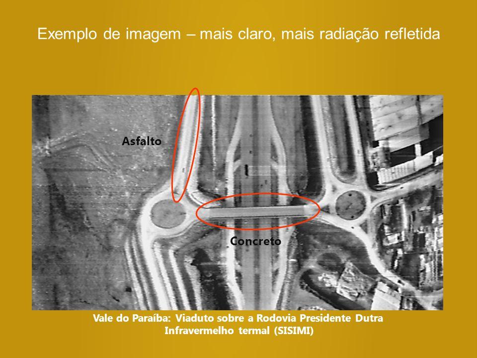 Exemplo de imagem – mais claro, mais radiação refletida Vale do Paraíba: Viaduto sobre a Rodovia Presidente Dutra Infravermelho termal (SISIMI) Concreto Asfalto