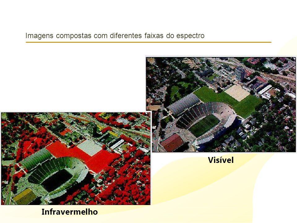 Imagens compostas com diferentes faixas do espectro Visível Infravermelho