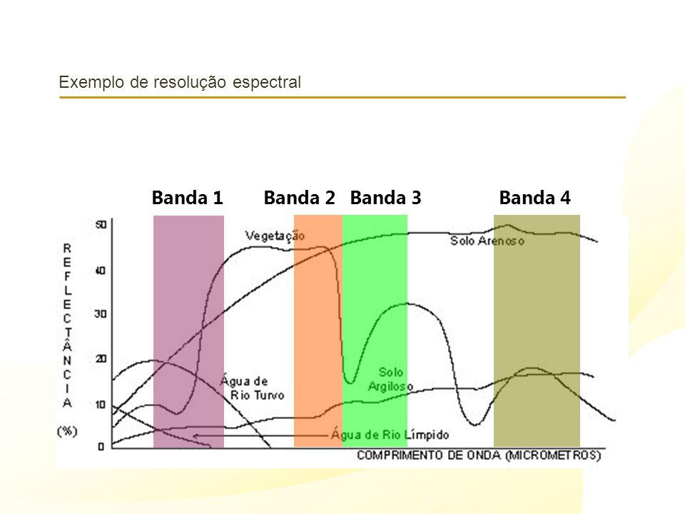 Exemplo de resolução espectral Banda 1Banda 2Banda 3Banda 4