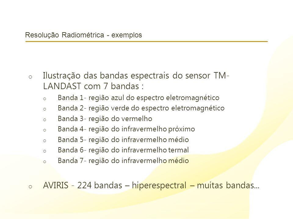 Resolução Radiométrica - exemplos o Ilustração das bandas espectrais do sensor TM- LANDAST com 7 bandas : o Banda 1- região azul do espectro eletromag