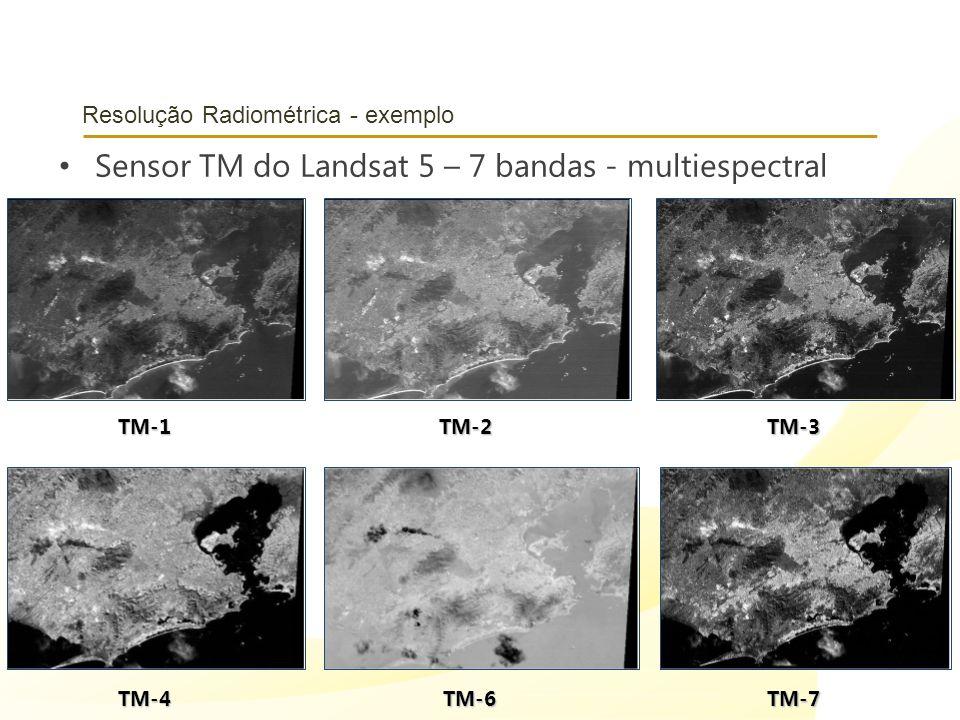 Resolução Radiométrica - exemplo Sensor TM do Landsat 5 – 7 bandas - multiespectral TM-1TM-2TM-3 TM-4TM-6TM-7