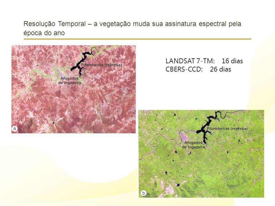 Resolução Temporal – a vegetação muda sua assinatura espectral pela época do ano LANDSAT 7-TM: 16 dias CBERS-CCD: 26 dias