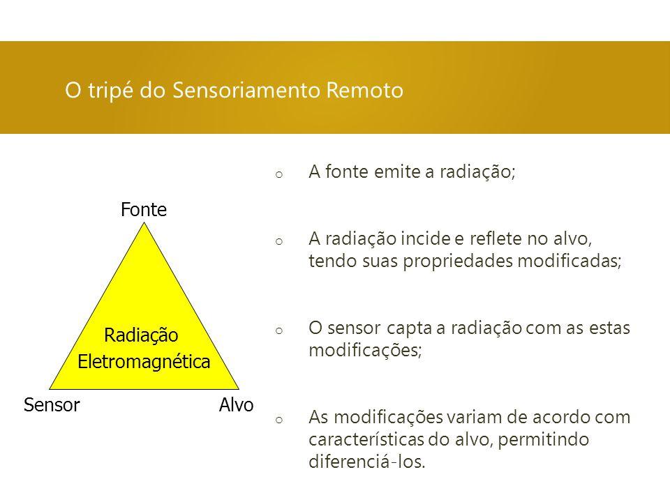 O tripé do Sensoriamento Remoto o A fonte emite a radiação; o A radiação incide e reflete no alvo, tendo suas propriedades modificadas; o O sensor capta a radiação com as estas modificações; o As modificações variam de acordo com características do alvo, permitindo diferenciá-los.