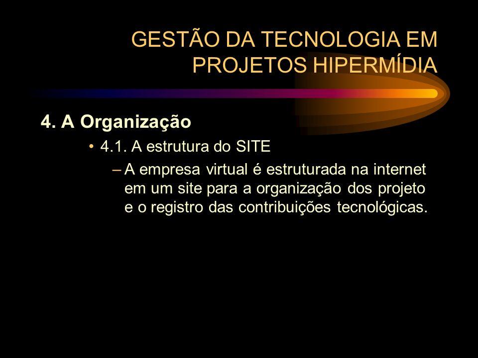 GESTÃO DA TECNOLOGIA EM PROJETOS HIPERMÍDIA 4. A Organização 4.1. A estrutura do SITE –A empresa virtual é estruturada na internet em um site para a o