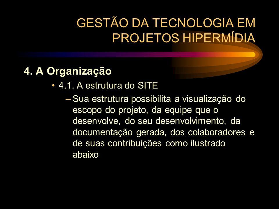 GESTÃO DA TECNOLOGIA EM PROJETOS HIPERMÍDIA 4. A Organização 4.1. A estrutura do SITE –Sua estrutura possibilita a visualização do escopo do projeto,