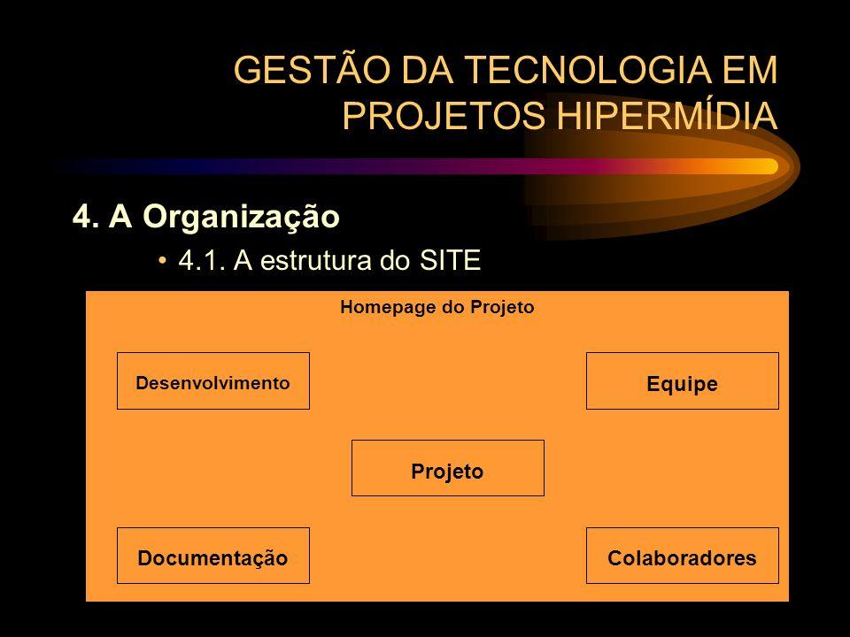 GESTÃO DA TECNOLOGIA EM PROJETOS HIPERMÍDIA 4. A Organização 4.1. A estrutura do SITE Homepage do Projeto Desenvolvimento Equipe DocumentaçãoColaborad