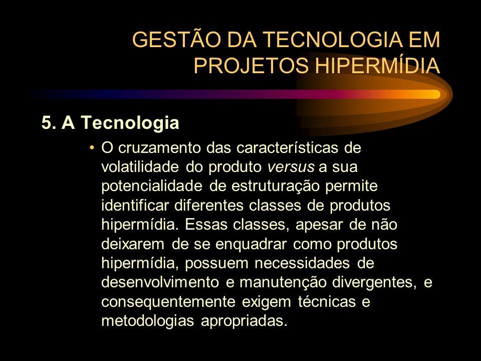 GESTÃO DA TECNOLOGIA EM PROJETOS HIPERMÍDIA 5. A Tecnologia O cruzamento das características de volatilidade do produto versus a sua potencialidade de