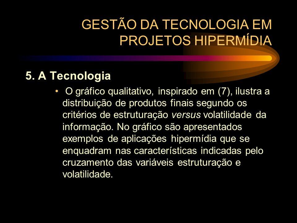 GESTÃO DA TECNOLOGIA EM PROJETOS HIPERMÍDIA 5. A Tecnologia O gráfico qualitativo, inspirado em (7), ilustra a distribuição de produtos finais segundo