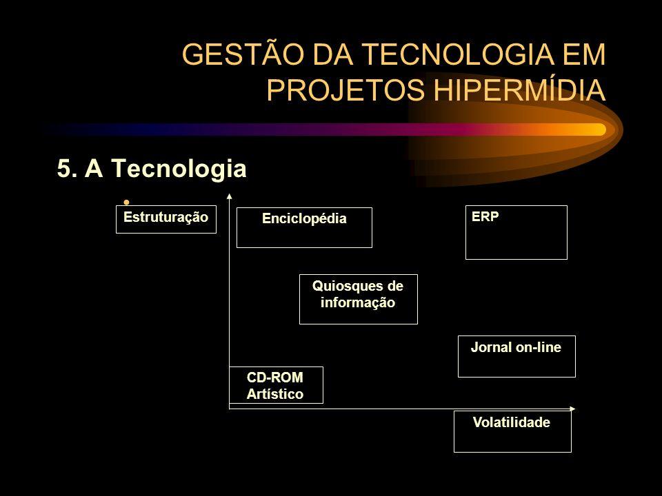 GESTÃO DA TECNOLOGIA EM PROJETOS HIPERMÍDIA 5. A Tecnologia ERP Quiosques de informação Enciclopédia CD-ROM Artístico Estruturação Jornal on-line Vola