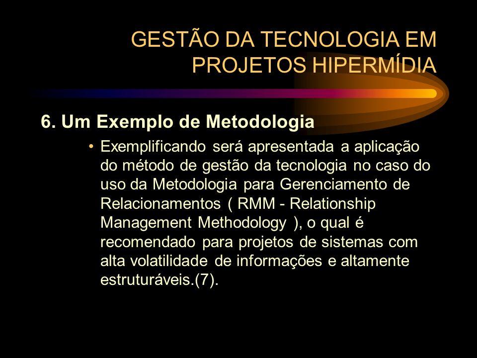 GESTÃO DA TECNOLOGIA EM PROJETOS HIPERMÍDIA 6. Um Exemplo de Metodologia Exemplificando será apresentada a aplicação do método de gestão da tecnologia