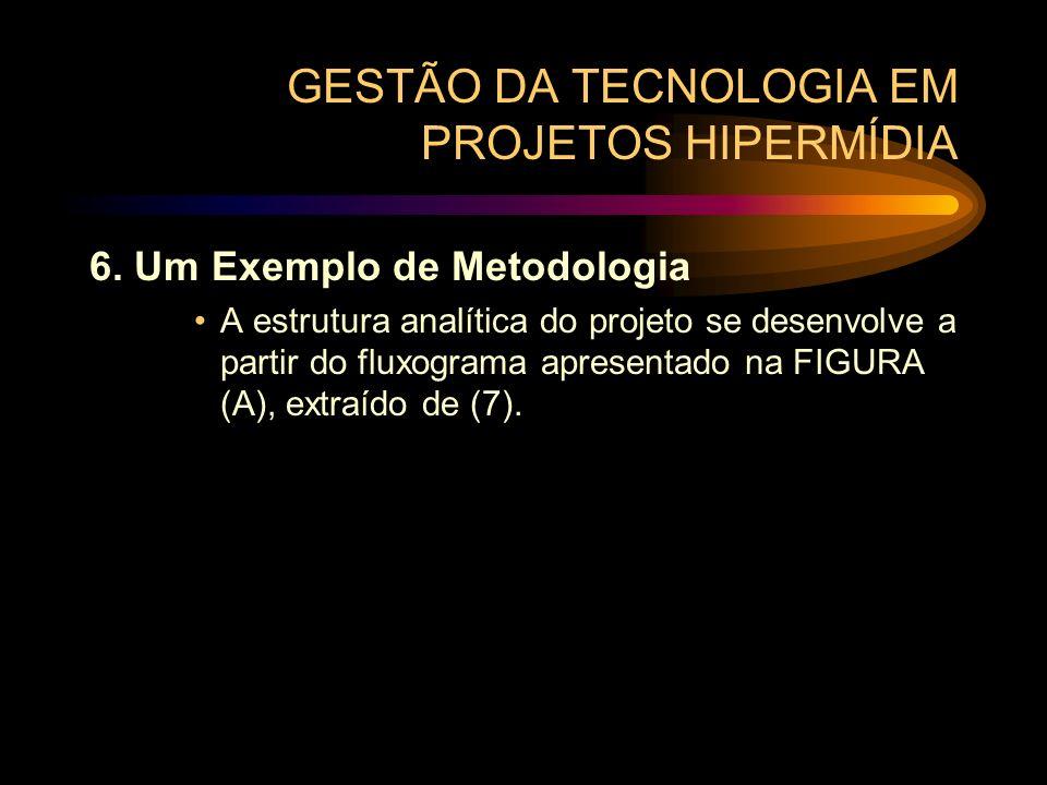 GESTÃO DA TECNOLOGIA EM PROJETOS HIPERMÍDIA 6. Um Exemplo de Metodologia A estrutura analítica do projeto se desenvolve a partir do fluxograma apresen