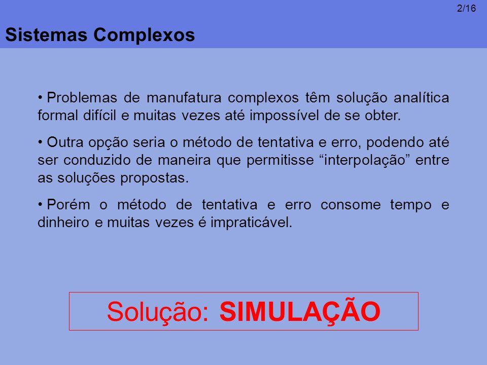 3/16 Simulações Simulação é assumir a aparência de, sem a realidade (Webster) Determinar um sistema real (tecnológico, humano, econômico...) e de alguma maneira duplicá-lo, usando papel, caneta, palavras, símbolos, computadores, etc.