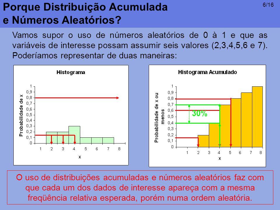 7/16 Utilizando o Método Monte Carlo O uso de médias e distribuições matemáticas é adequado (com cuidado) quando se possuem apenas as médias ou os dados históricos disponíveis não são confiáveis.