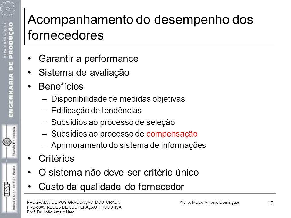 PROGRAMA DE PÓS-GRADUAÇÃO DOUTORADO PRO-5809 REDES DE COOPERAÇÃO PRODUTIVA Prof. Dr. João Amato Neto Aluno: Marco Antonio Domingues 15 Acompanhamento