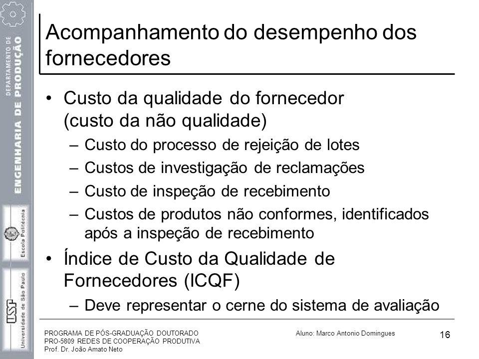 PROGRAMA DE PÓS-GRADUAÇÃO DOUTORADO PRO-5809 REDES DE COOPERAÇÃO PRODUTIVA Prof. Dr. João Amato Neto Aluno: Marco Antonio Domingues 16 Acompanhamento