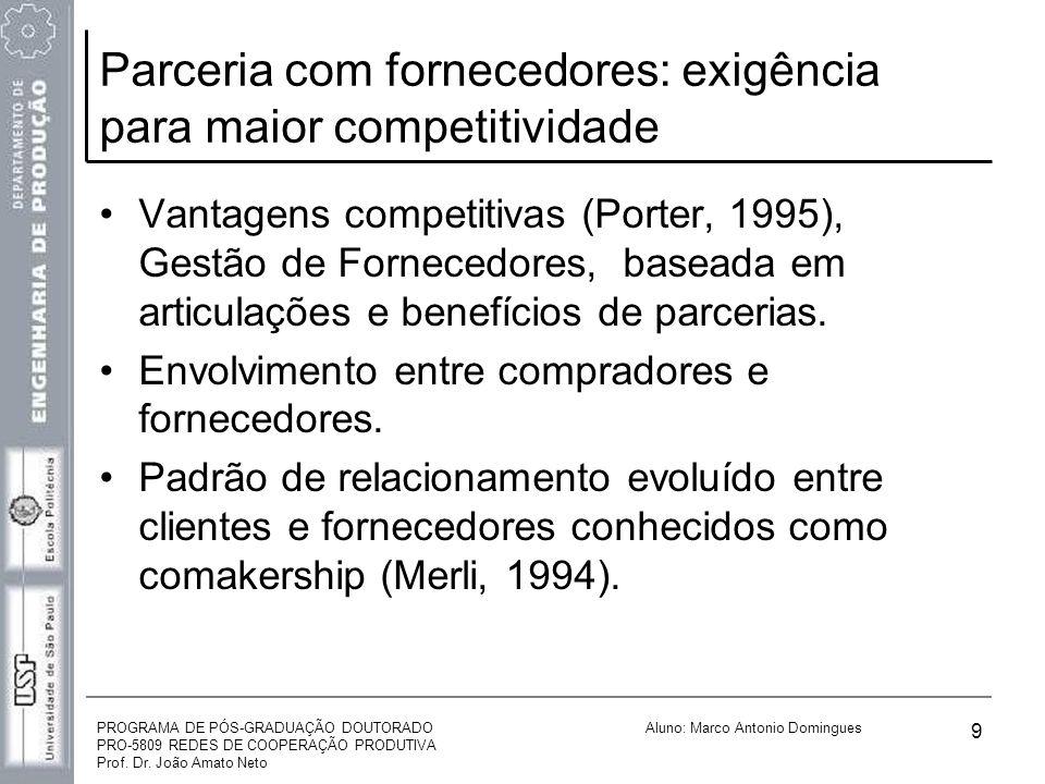 PROGRAMA DE PÓS-GRADUAÇÃO DOUTORADO PRO-5809 REDES DE COOPERAÇÃO PRODUTIVA Prof. Dr. João Amato Neto Aluno: Marco Antonio Domingues 9 Parceria com for