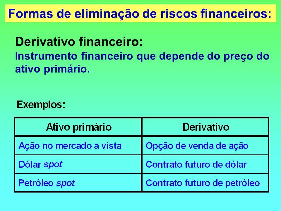Derivativo financeiro: Instrumento financeiro que depende do preço do ativo primário. Formas de eliminação de riscos financeiros:
